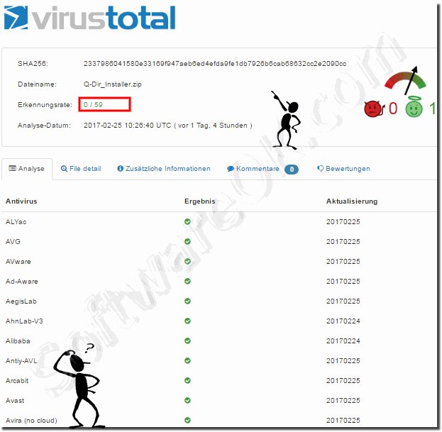 Example scan of Q-Dir on Virustotal!